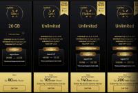 cara daftar dan harga paket unlimited xl 2021
