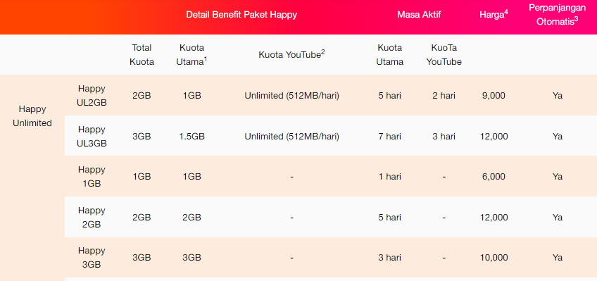 unlimited youtube 3